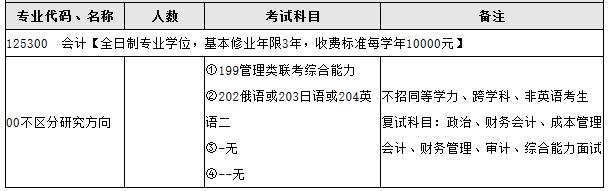 东北师范大学2018MPAcc招生简章