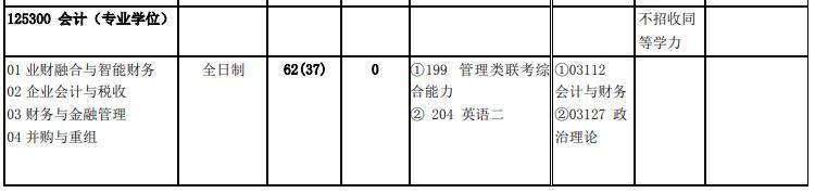 北京交通大学2020年125300会计硕士MPAcc(专硕)复试考试科目