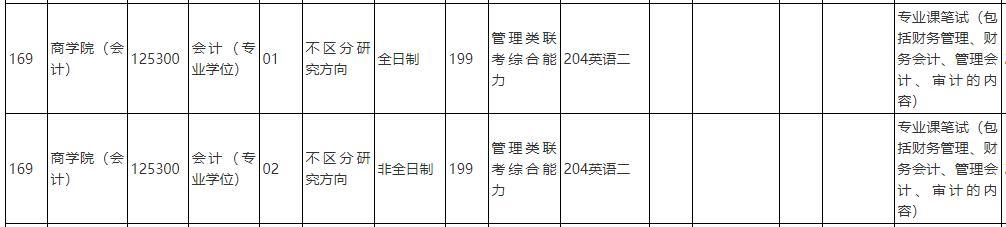中国人民大学2020年会计硕士专硕(125300)复试考试科目
