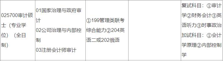 2020MAud复试科目   新疆财经大学2020MAud审计硕士复试科目