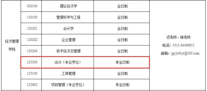 2021MPAcc调剂:江苏科技大学MPAcc非全日制调剂信息